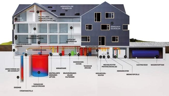 Финляндия: дома с бесплатным отоплением и светом