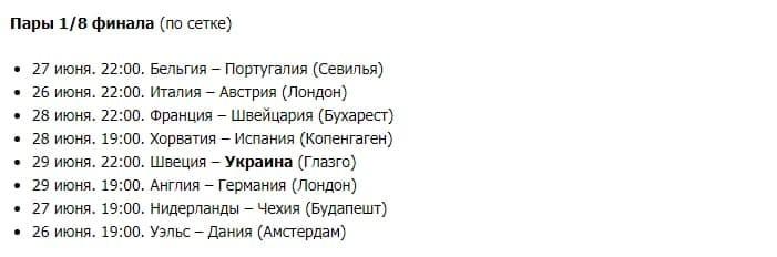 Список всех участников стадии плей-офф чемпионата Европы по футболу 2021 года