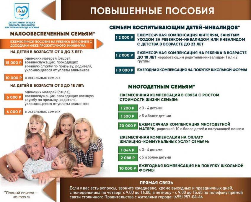 Какая помощь положена малоимущим в России в 2021 году
