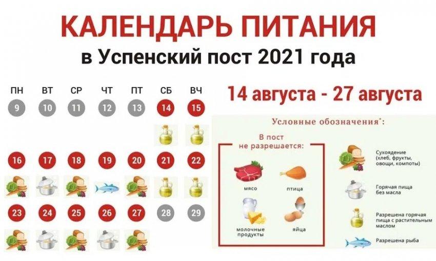 Православные верующие интересуются правилами питания во время Успенского поста