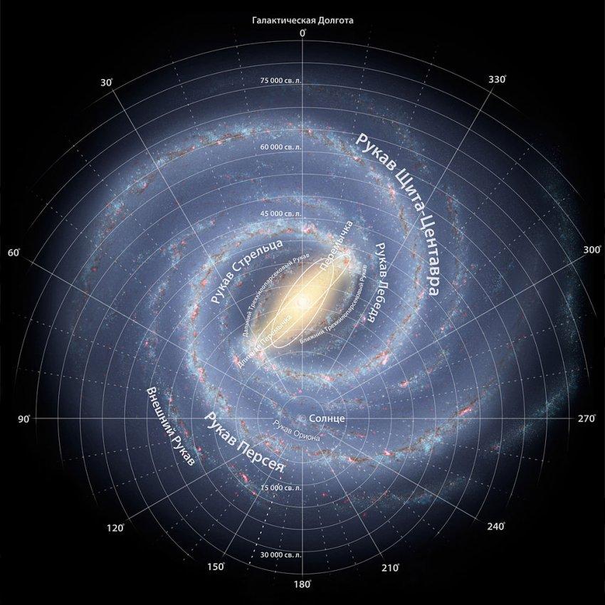 Почему у нас не получается связаться с внеземными цивилизациями